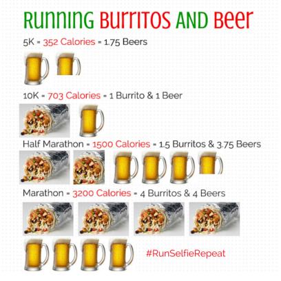 Burritos+and+Running