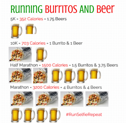 Burritos+and+Running